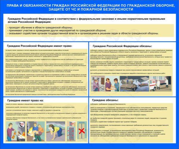 Права и обязанности граждан РФ по ГО, защите от ЧС и ПБ