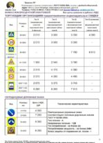 price_svetoid